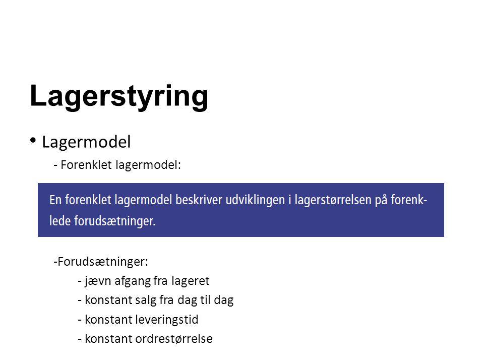 Lagerstyring Lagermodel - Forenklet lagermodel: -Forudsætninger: - jævn afgang fra lageret - konstant salg fra dag til dag - konstant leveringstid - k