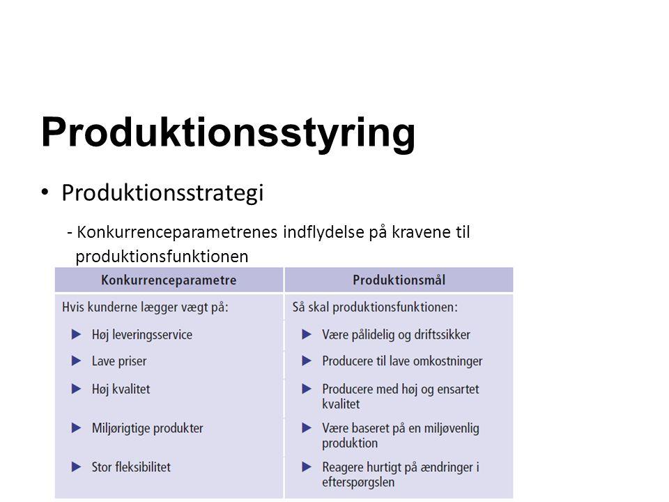 Produktionsstyring Produktionsstrategi - Konkurrenceparametrenes indflydelse på kravene til produktionsfunktionen