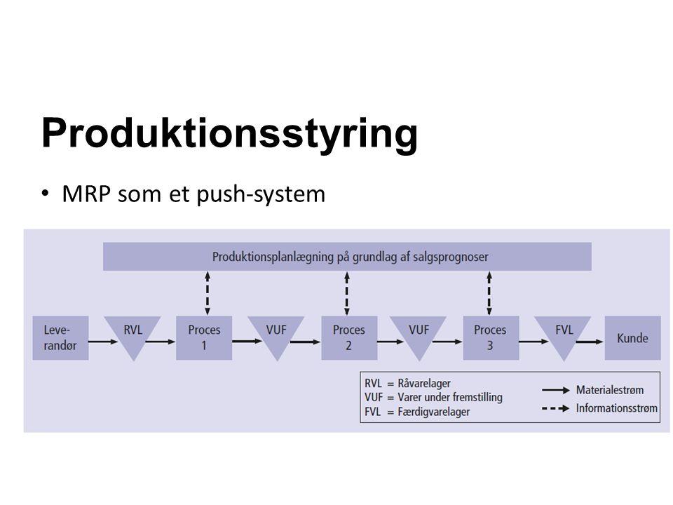 Produktionsstyring MRP som et push-system