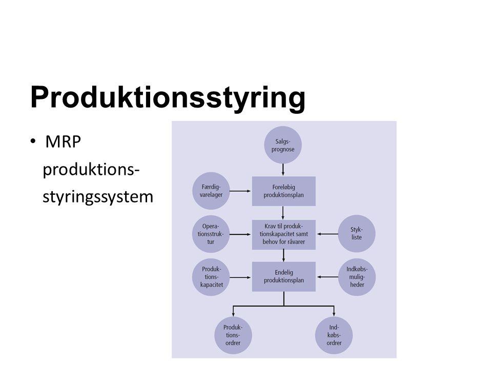 Produktionsstyring MRP produktions- styringssystem