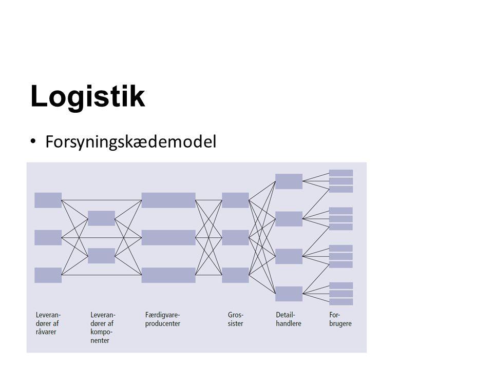 Logistik Logistikstrategi - Forsyningsstrategi producere selv, købe, samarbejde med leverandører - Produktionsstrategi sammensætning af produktionsresurser, tilrettelæggelse af produktionsforløb - Distributionsstrategi distributionskanaler