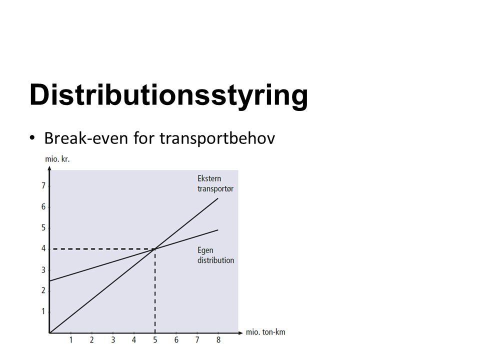 Distributionsstyring Break-even for transportbehov