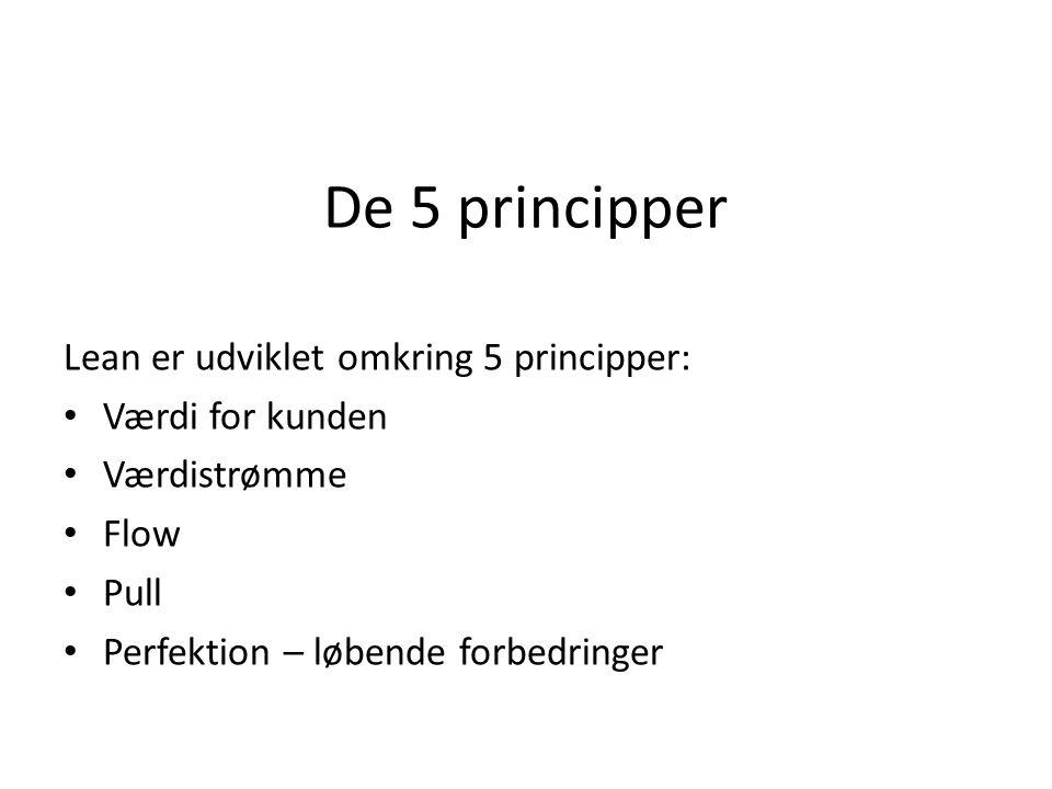 De 5 principper Lean er udviklet omkring 5 principper: Værdi for kunden Værdistrømme Flow Pull Perfektion – løbende forbedringer