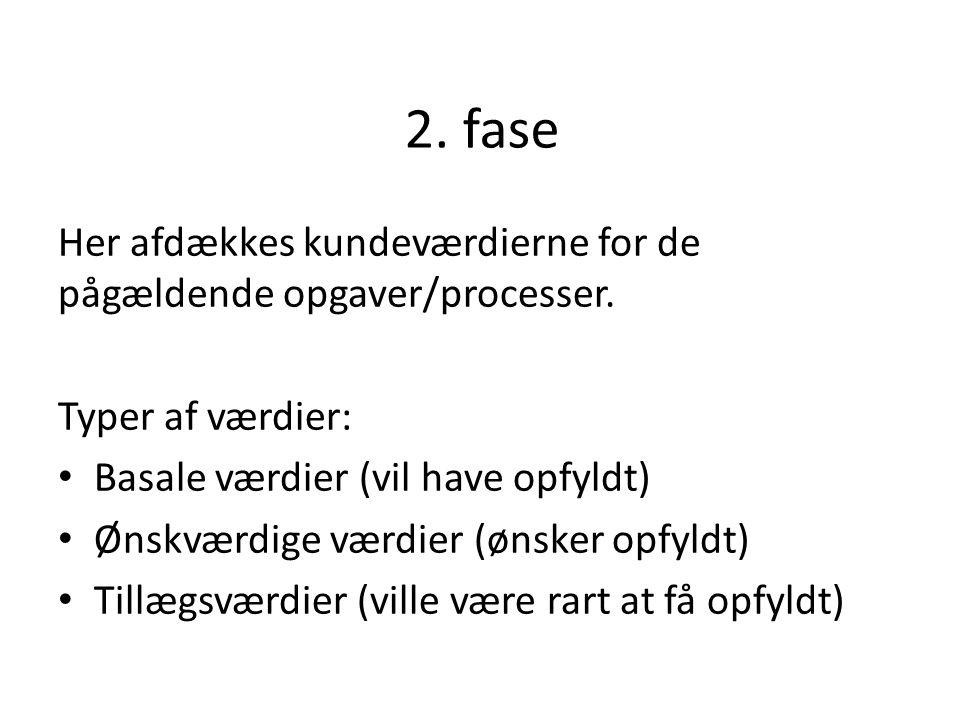 2. fase Her afdækkes kundeværdierne for de pågældende opgaver/processer. Typer af værdier: Basale værdier (vil have opfyldt) Ønskværdige værdier (ønsk