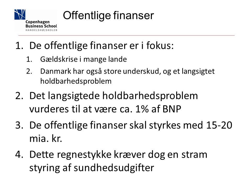 1.De offentlige finanser er i fokus: 1.Gældskrise i mange lande 2.Danmark har også store underskud, og et langsigtet holdbarhedsproblem 2.Det langsigtede holdbarhedsproblem vurderes til at være ca.