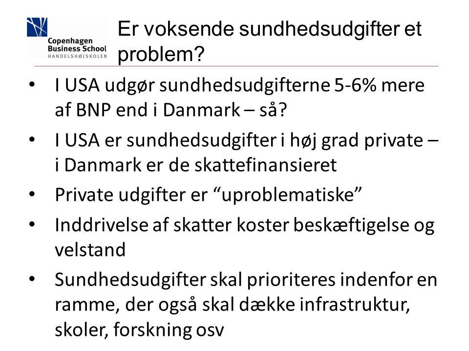 I USA udgør sundhedsudgifterne 5-6% mere af BNP end i Danmark – så.