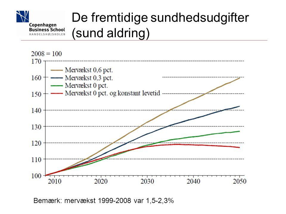 De fremtidige sundhedsudgifter (sund aldring) Bemærk: mervækst 1999-2008 var 1,5-2,3%