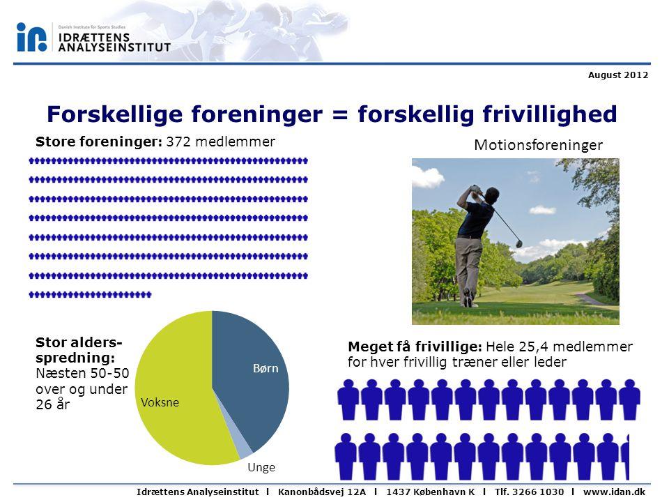 Forskellige foreninger = forskellig frivillighed Motionsforeninger Idrættens Analyseinstitut l Kanonbådsvej 12A l 1437 København K l Tlf.