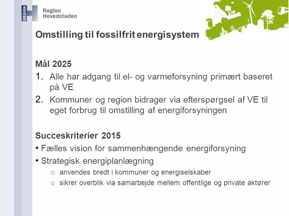 Omstilling til fossilfrit energisystem Mål 2025 1.