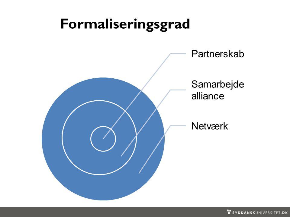 Formaliseringsgrad Partnerskab Samarbejde alliance Netværk