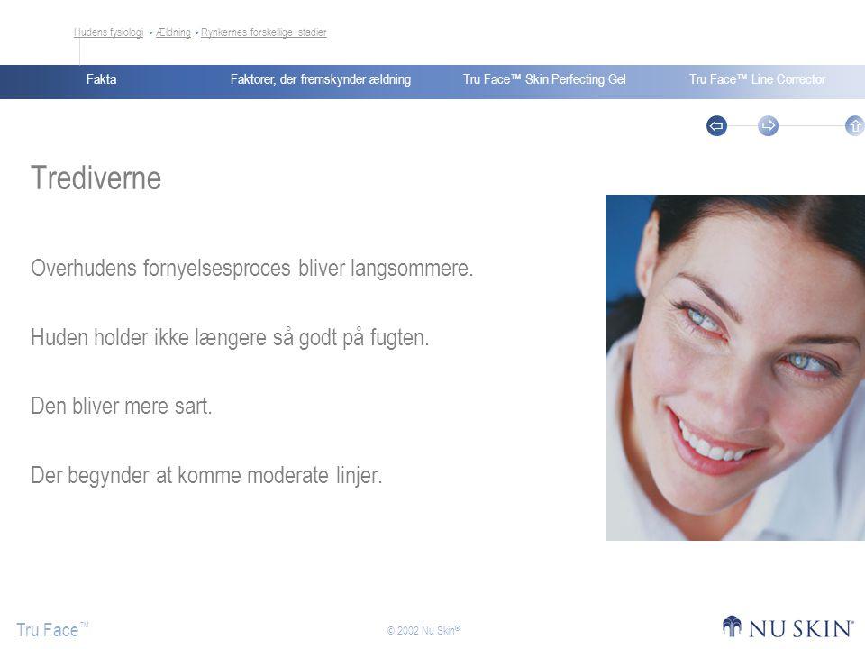 Faktorer, der fremskynder ældningFaktaTru Face™ Skin Perfecting GelTru Face™ Line Corrector Tru Face ™    © 2002 Nu Skin ® Trediverne Overhudens fornyelsesproces bliver langsommere.