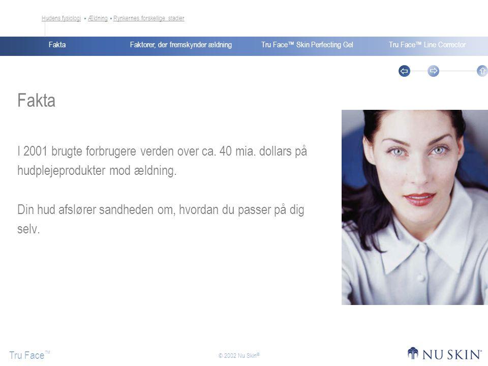 Faktorer, der fremskynder ældningFaktaTru Face™ Skin Perfecting GelTru Face™ Line Corrector Tru Face ™    © 2002 Nu Skin ® Fakta I 2001 brugte forbrugere verden over ca.