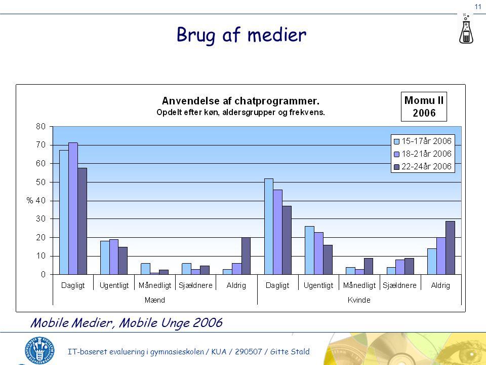 11 IT-baseret evaluering i gymnasieskolen / KUA / 290507 / Gitte Stald Brug af medier Mobile Medier, Mobile Unge 2006