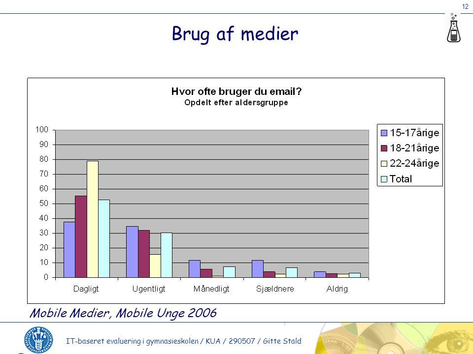 12 IT-baseret evaluering i gymnasieskolen / KUA / 290507 / Gitte Stald Brug af medier Mobile Medier, Mobile Unge 2006