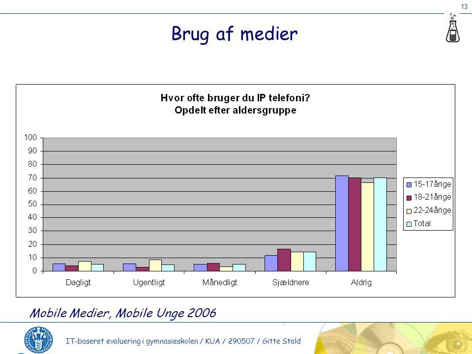 13 IT-baseret evaluering i gymnasieskolen / KUA / 290507 / Gitte Stald Brug af medier Mobile Medier, Mobile Unge 2006