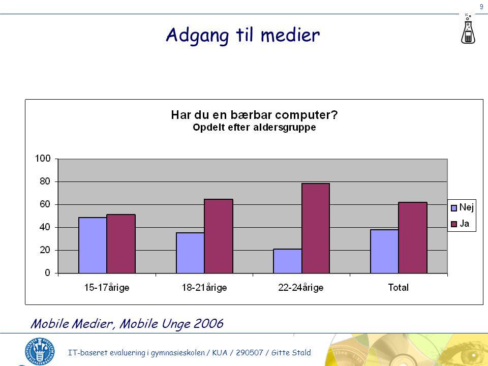 9 IT-baseret evaluering i gymnasieskolen / KUA / 290507 / Gitte Stald Adgang til medier Mobile Medier, Mobile Unge 2006