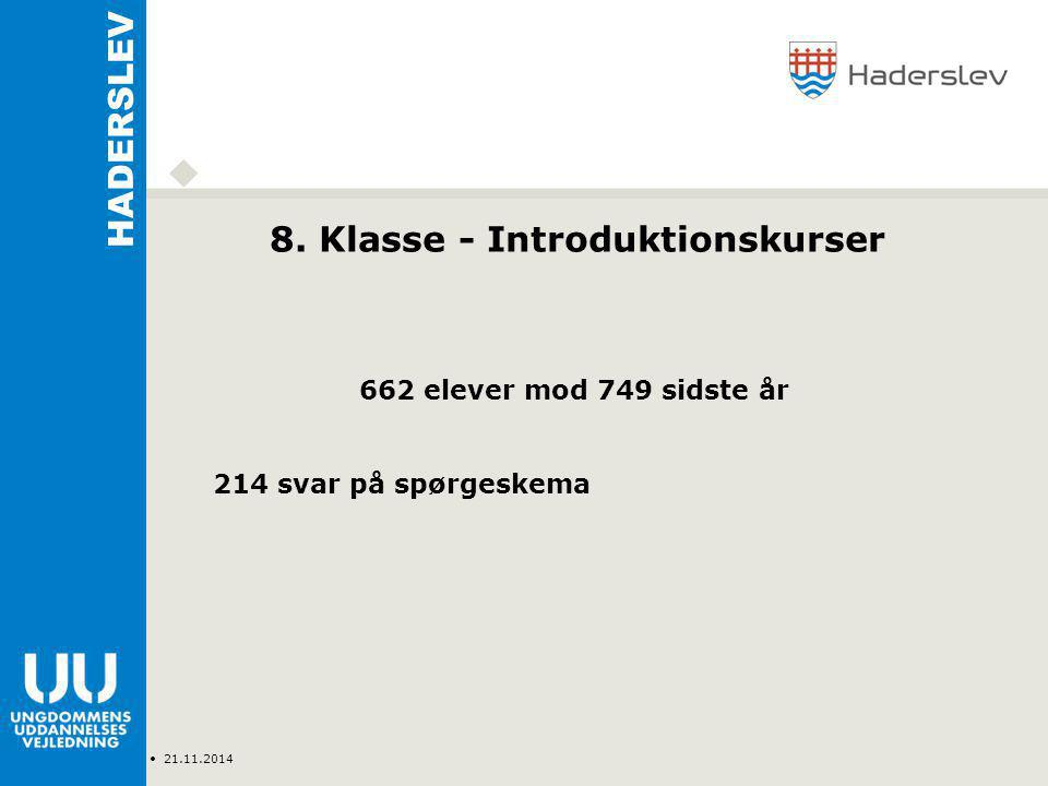 Type Navn 21.11.2014 HADERSLEV 662 elever mod 749 sidste år 214 svar på spørgeskema 8.