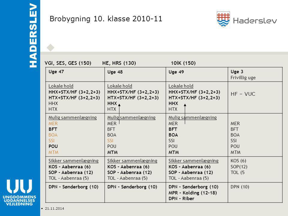 Type Navn 21.11.2014 HADERSLEV VGI, SES, GES (150) HE, HRS (130) 10iK (150) Uge 47Uge 48Uge 49Uge 3 Frivillig uge Lokale hold HHX+STX/HF (3+2,2+3) HTX+STX/HF (3+2,2+3) HHX HTX Lokale hold HHX+STX/HF (3+2,2+3) HTX+STX/HF (3+2,2+3) HHX HTX Lokale hold HHX+STX/HF (3+2,2+3) HTX+STX/HF (3+2,2+3) HHX HTX HF – VUC Mulig sammenlægning MER BFT BOA SSI POU MTM Mulig sammenlægning MER BFT BOA SSI POU MTM Mulig sammenlægning MER BFT BOA SSI POU MTM MER BFT BOA SSI POU MTM Sikker sammenlægning KOS – Aabenraa (6) SOP - Aabenraa (12) TOL – Aabenraa (5) Sikker sammenlægning KOS – Aabenraa (6) SOP - Aabenraa (12) TOL – Aabenraa (5) Sikker sammenlægning KOS – Aabenraa (6) SOP - Aabenraa (12) TOL – Aabenraa (5) KOS (6) SOP(12) TOL (5 DPN – Sønderborg (10) MPR – Kolding (12-18) DPN - Riber DPN (10) Brobygning 10.