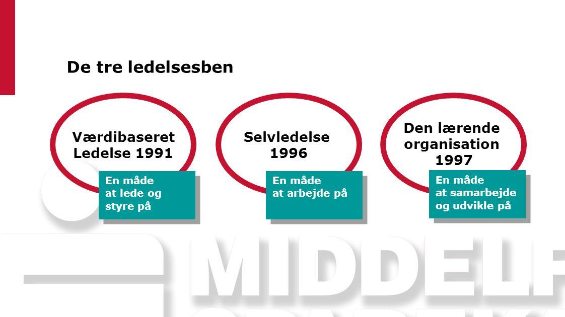 De tre ledelsesben Værdibaseret Ledelse 1991 Selvledelse 1996 Den lærende organisation 1997 En måde at samarbejde og udvikle på En måde at arbejde på En måde at lede og styre på