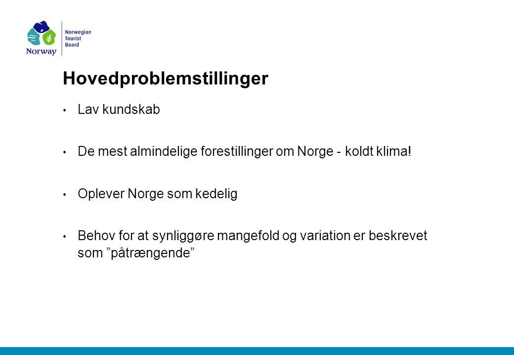 Hovedproblemstillinger Lav kundskab De mest almindelige forestillinger om Norge - koldt klima.