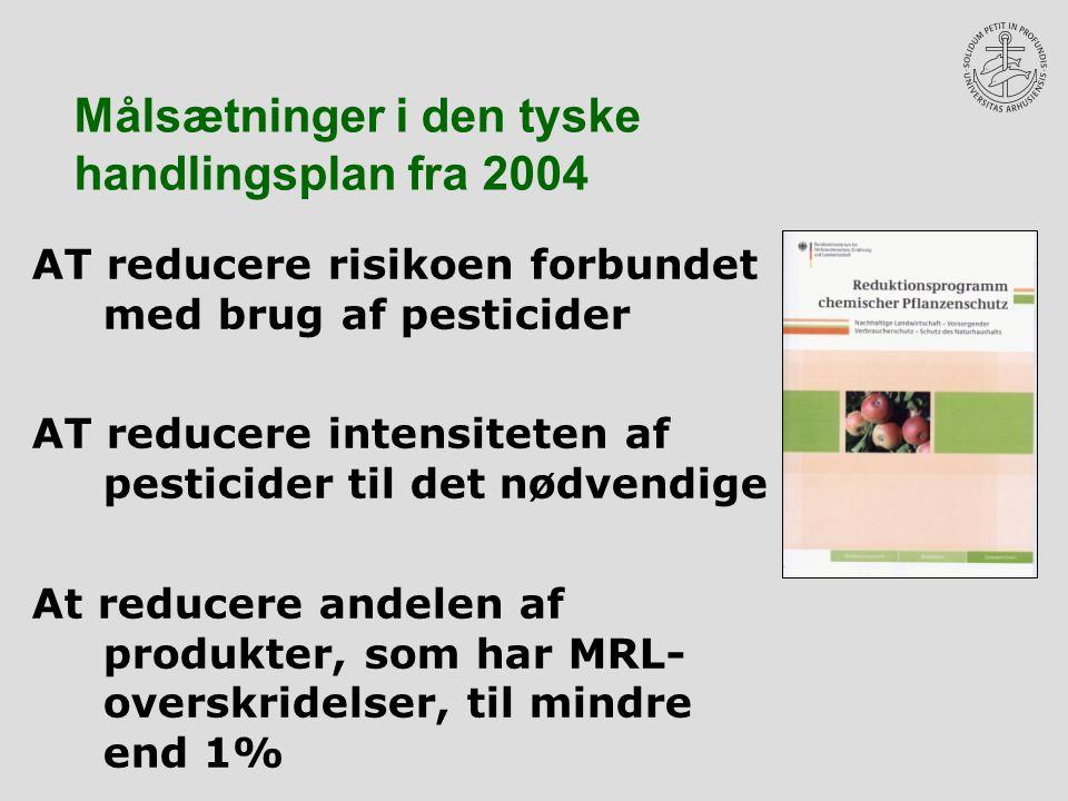 AT reducere risikoen forbundet med brug af pesticider AT reducere intensiteten af pesticider til det nødvendige At reducere andelen af produkter, som har MRL- overskridelser, til mindre end 1% Målsætninger i den tyske handlingsplan fra 2004