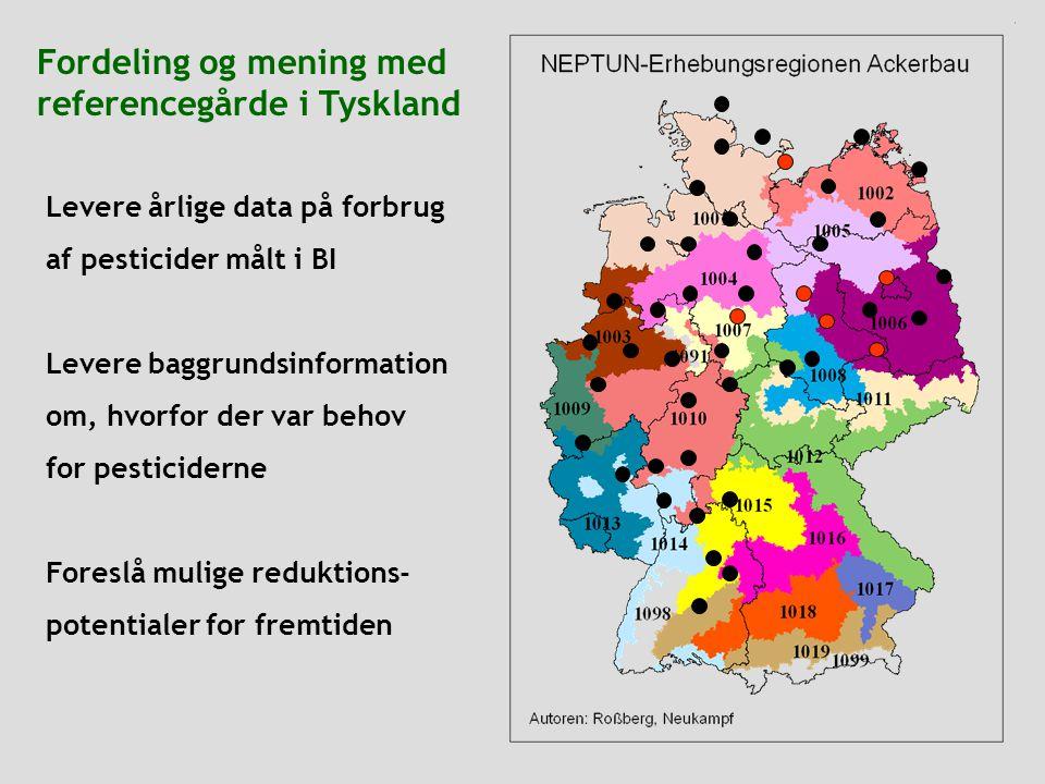 Fordeling og mening med referencegårde i Tyskland Levere årlige data på forbrug af pesticider målt i BI Levere baggrundsinformation om, hvorfor der var behov for pesticiderne Foreslå mulige reduktions- potentialer for fremtiden