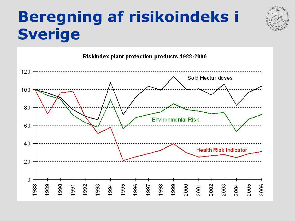 Beregning af risikoindeks i Sverige