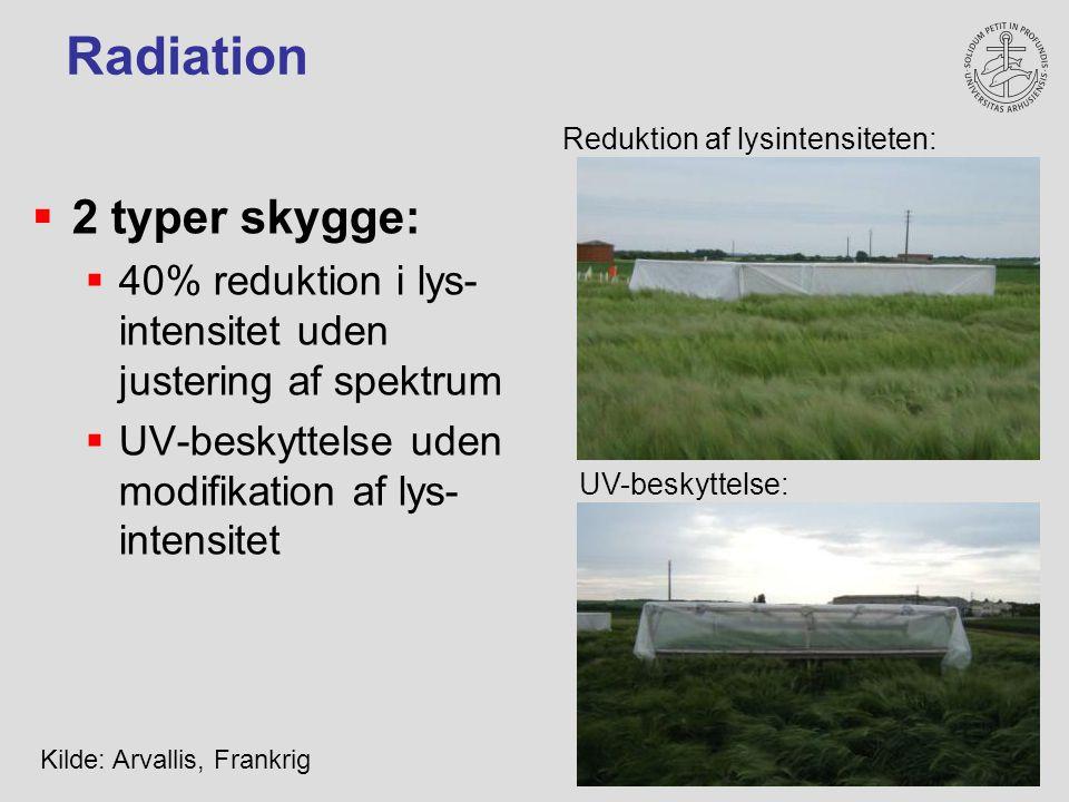 Radiation  2 typer skygge:  40% reduktion i lys- intensitet uden justering af spektrum  UV-beskyttelse uden modifikation af lys- intensitet Reduktion af lysintensiteten: UV-beskyttelse: Kilde: Arvallis, Frankrig