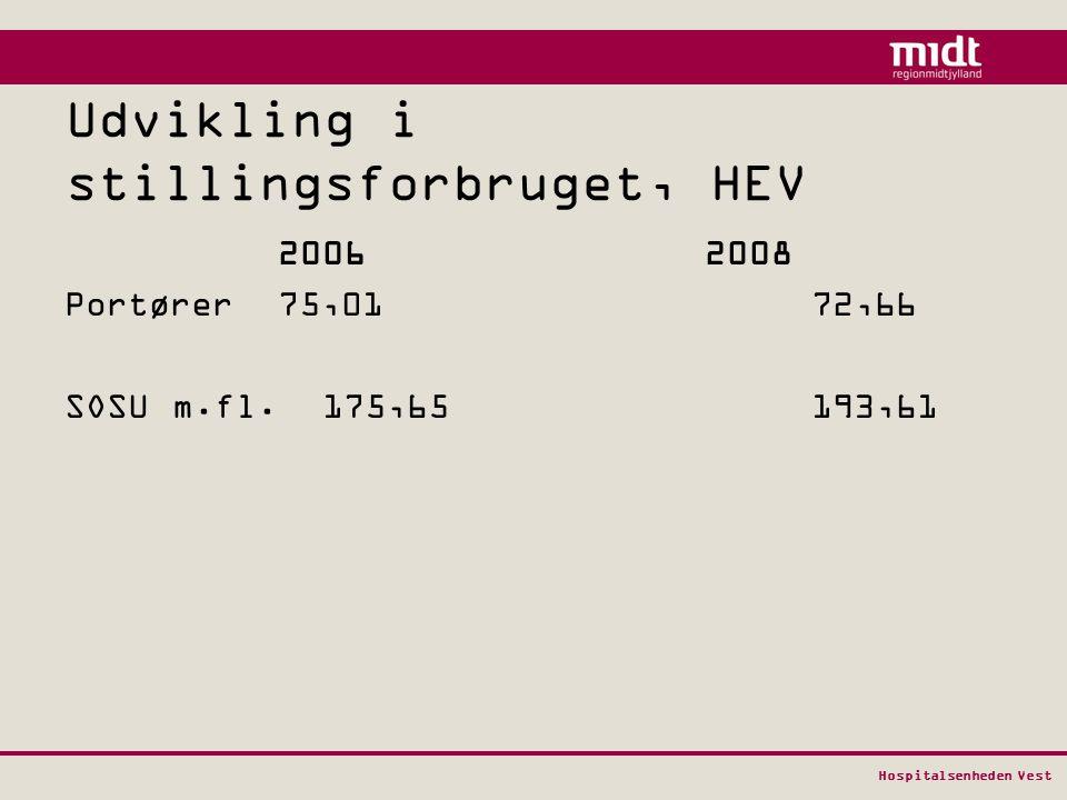 Hospitalsenheden Vest Udvikling i stillingsforbruget, HEV 20062008 Portører75,0172,66 SOSU m.fl.