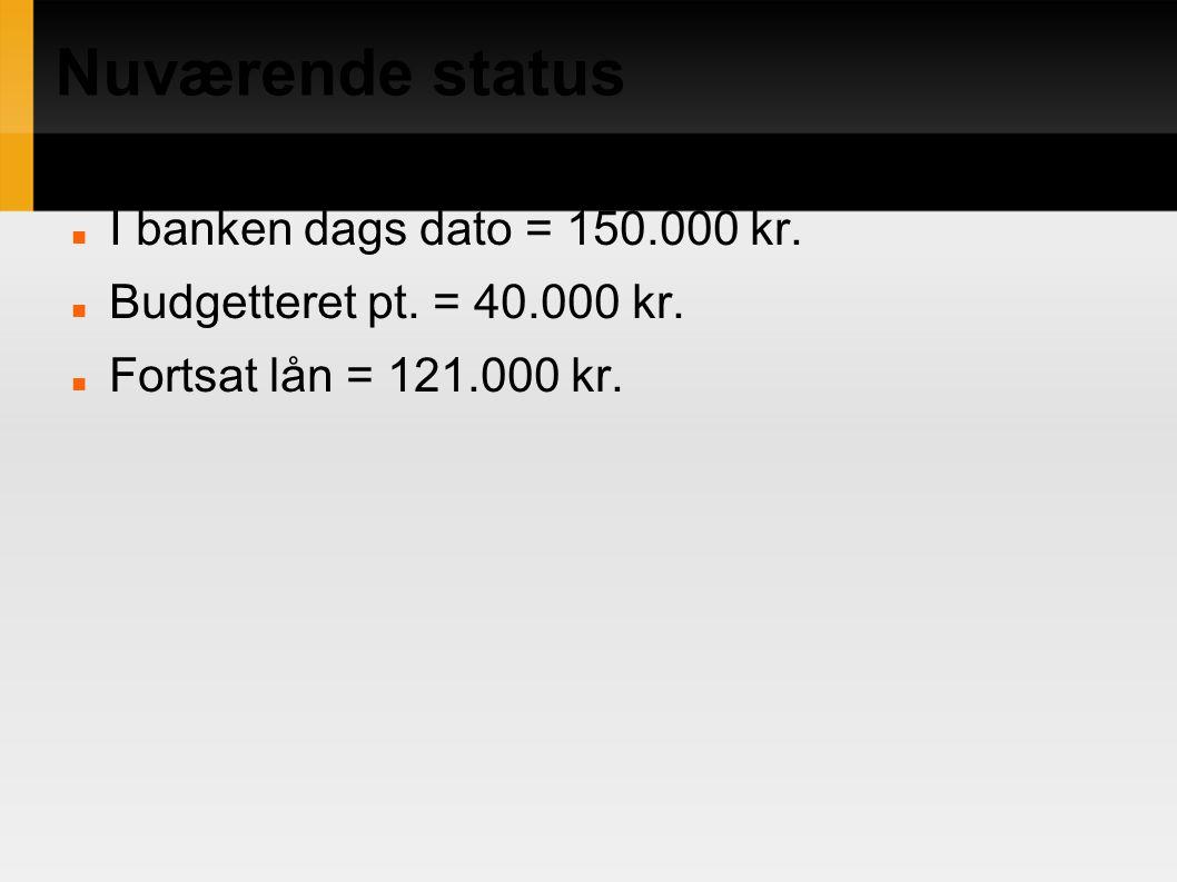 Nuværende status I banken dags dato = 150.000 kr. Budgetteret pt.