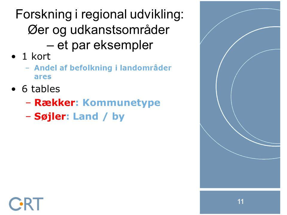 21-11-2014 11 1 kort –Andel af befolkning i landområder ares 6 tables –Rækker: Kommunetype –Søjler: Land / by Forskning i regional udvikling: Øer og udkanstsområder – et par eksempler