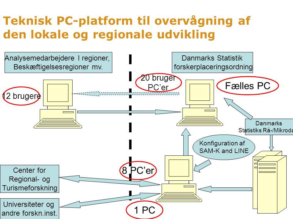 Teknisk PC-platform til overvågning af den lokale og regionale udvikling Danmarks Statistik forskerplaceringsordning Analysemedarbejdere I regioner, Beskæftigelsesregioner mv.