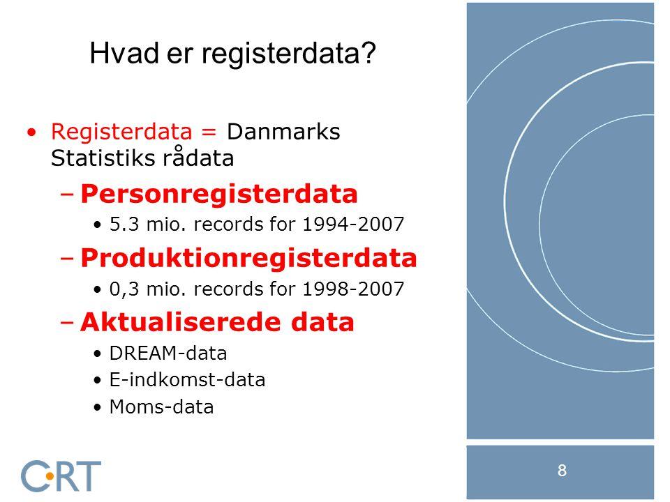 21-11-2014 8 Registerdata = Danmarks Statistiks rådata –Personregisterdata 5.3 mio.