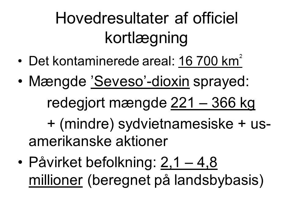 Hovedresultater af officiel kortlægning Det kontaminerede areal: 16 700 km 2 Mængde 'Seveso'-dioxin sprayed: redegjort mængde 221 – 366 kg + (mindre) sydvietnamesiske + us- amerikanske aktioner Påvirket befolkning: 2,1 – 4,8 millioner (beregnet på landsbybasis)