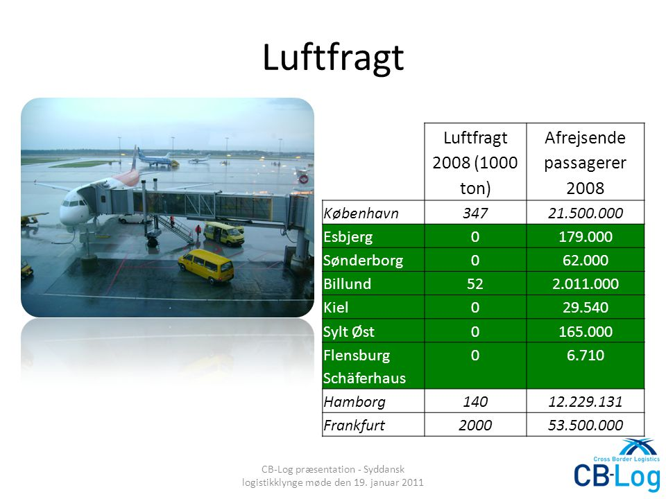 Luftfragt CB-Log præsentation - Syddansk logistikklynge møde den 19.