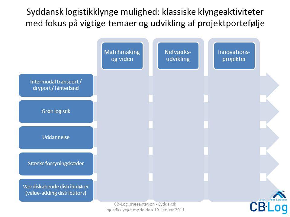 Syddansk logistikklynge mulighed: klassiske klyngeaktiviteter med fokus på vigtige temaer og udvikling af projektportefølje CB-Log præsentation - Syddansk logistikklynge møde den 19.