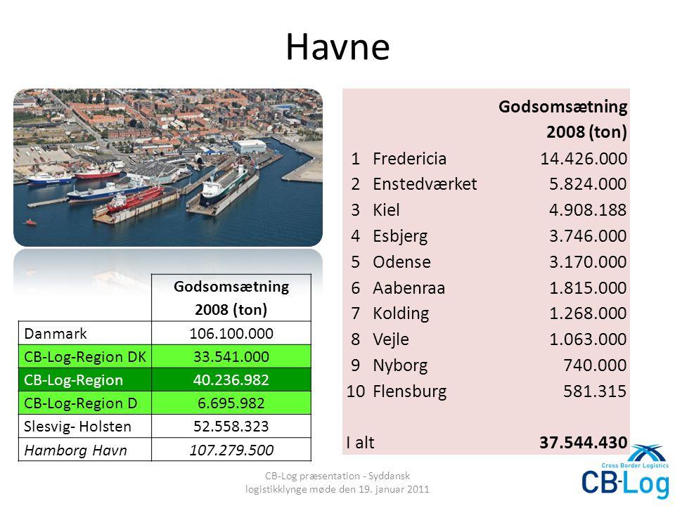 Havne CB-Log præsentation - Syddansk logistikklynge møde den 19.
