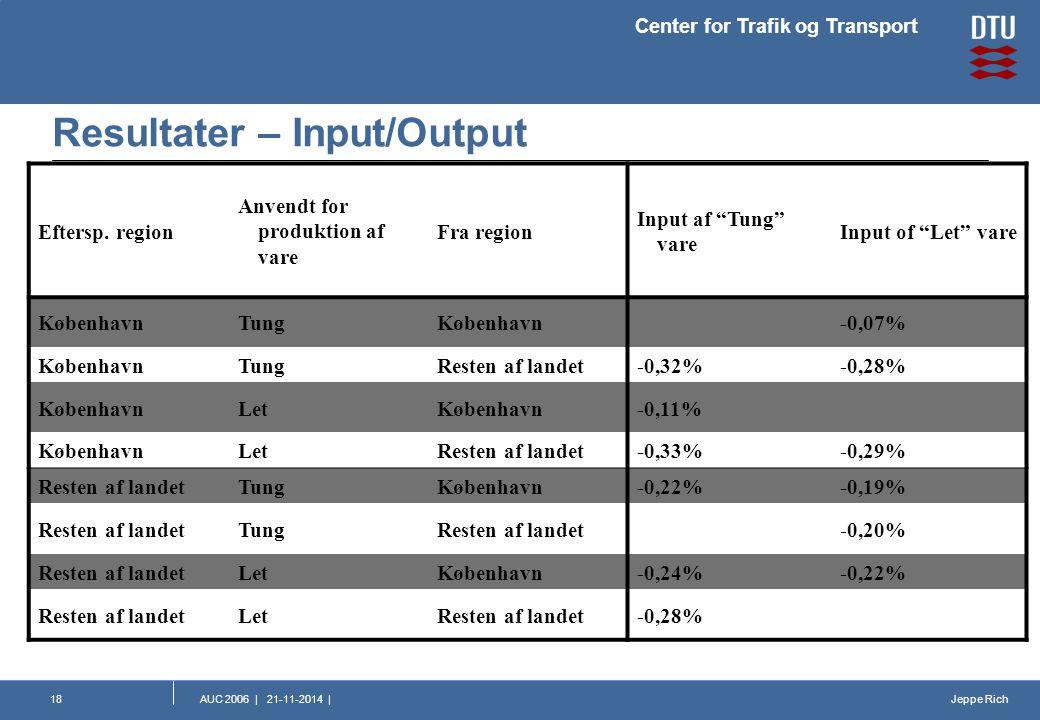 Jeppe Rich Center for Trafik og Transport AUC 2006   21-11-2014  18 Resultater – Input/Output Eftersp.