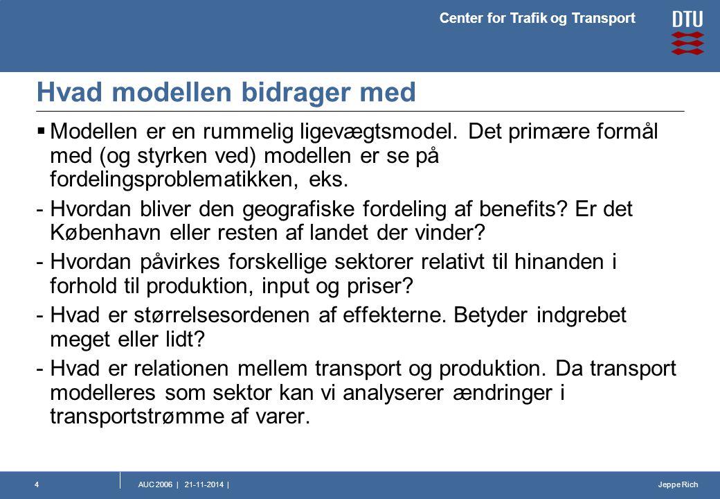 Jeppe Rich Center for Trafik og Transport AUC 2006 | 21-11-2014 |4 Hvad modellen bidrager med  Modellen er en rummelig ligevægtsmodel.