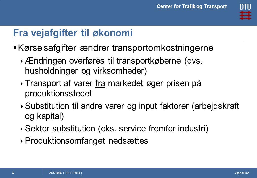 Jeppe Rich Center for Trafik og Transport AUC 2006 | 21-11-2014 |5 Fra vejafgifter til økonomi  Kørselsafgifter ændrer transportomkostningerne  Ændringen overføres til transportkøberne (dvs.