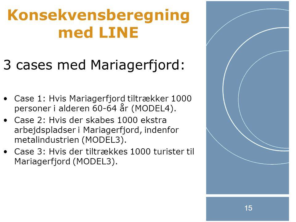 15 Konsekvensberegning med LINE 3 cases med Mariagerfjord: Case 1: Hvis Mariagerfjord tiltrækker 1000 personer i alderen 60-64 år (MODEL4).