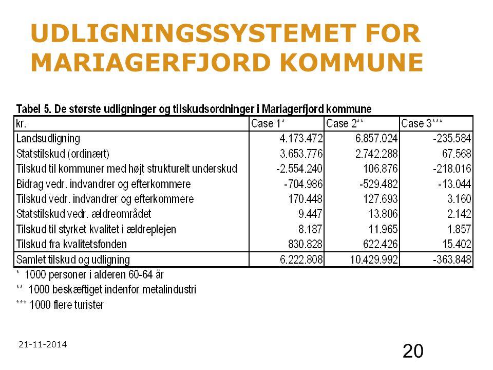 21-11-2014 20 UDLIGNINGSSYSTEMET FOR MARIAGERFJORD KOMMUNE