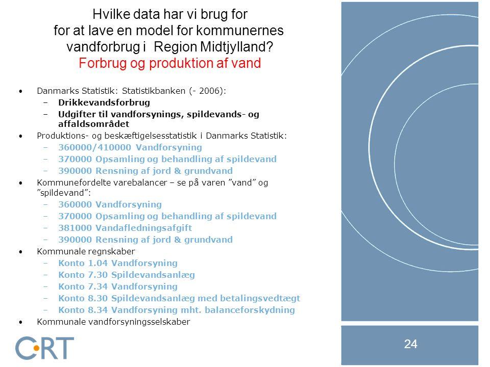 21-11-2014 24 Danmarks Statistik: Statistikbanken (- 2006): –Drikkevandsforbrug –Udgifter til vandforsynings, spildevands- og affaldsområdet Produktions- og beskæftigelsesstatistik i Danmarks Statistik: –360000/410000 Vandforsyning –370000 Opsamling og behandling af spildevand –390000 Rensning af jord & grundvand Kommunefordelte varebalancer – se på varen vand og spildevand : –360000 Vandforsyning –370000 Opsamling og behandling af spildevand –381000 Vandafledningsafgift –390000 Rensning af jord & grundvand Kommunale regnskaber –Konto 1.04 Vandforsyning –Konto 7.30 Spildevandsanlæg –Konto 7.34 Vandforsyning –Konto 8.30 Spildevandsanlæg med betalingsvedtægt –Konto 8.34 Vandforsyning mht.