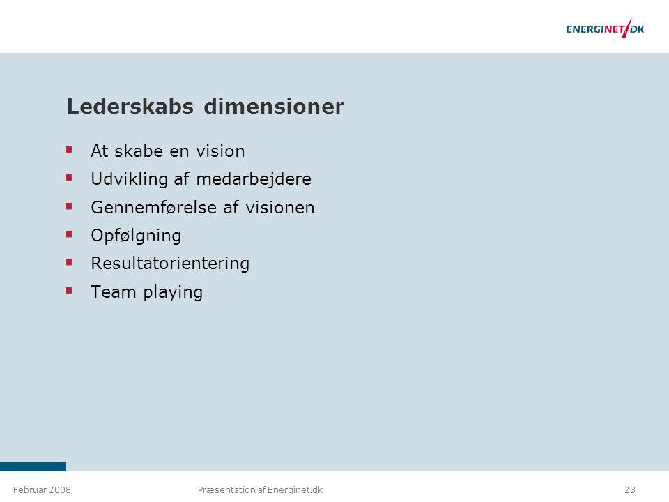 Februar 200823Præsentation af Energinet.dk Lederskabs dimensioner At skabe en vision Udvikling af medarbejdere Gennemførelse af visionen Opfølgning Resultatorientering Team playing