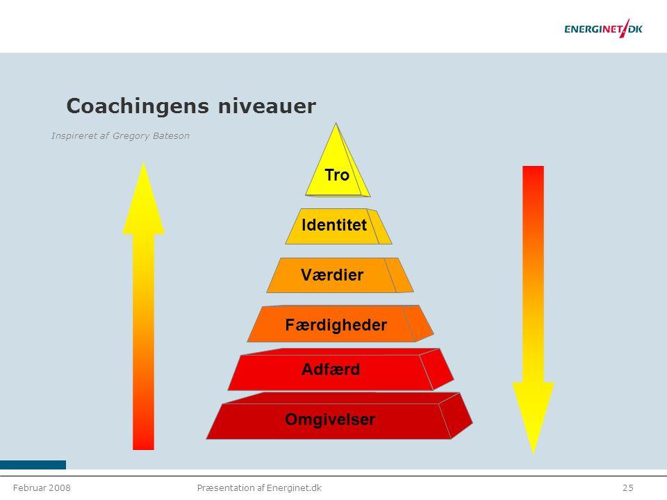 Februar 200825Præsentation af Energinet.dk Coachingens niveauer Omgivelser Adfærd Færdigheder Værdier Identitet Tro Inspireret af Gregory Bateson