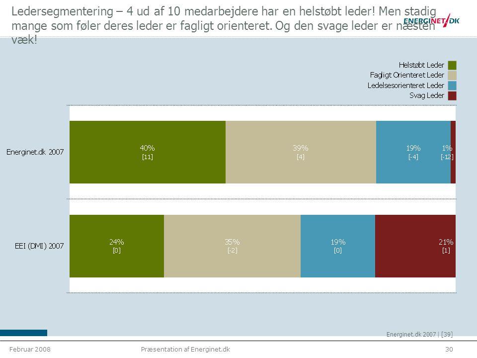 Februar 200830Præsentation af Energinet.dk Ledersegmentering – 4 ud af 10 medarbejdere har en helstøbt leder.