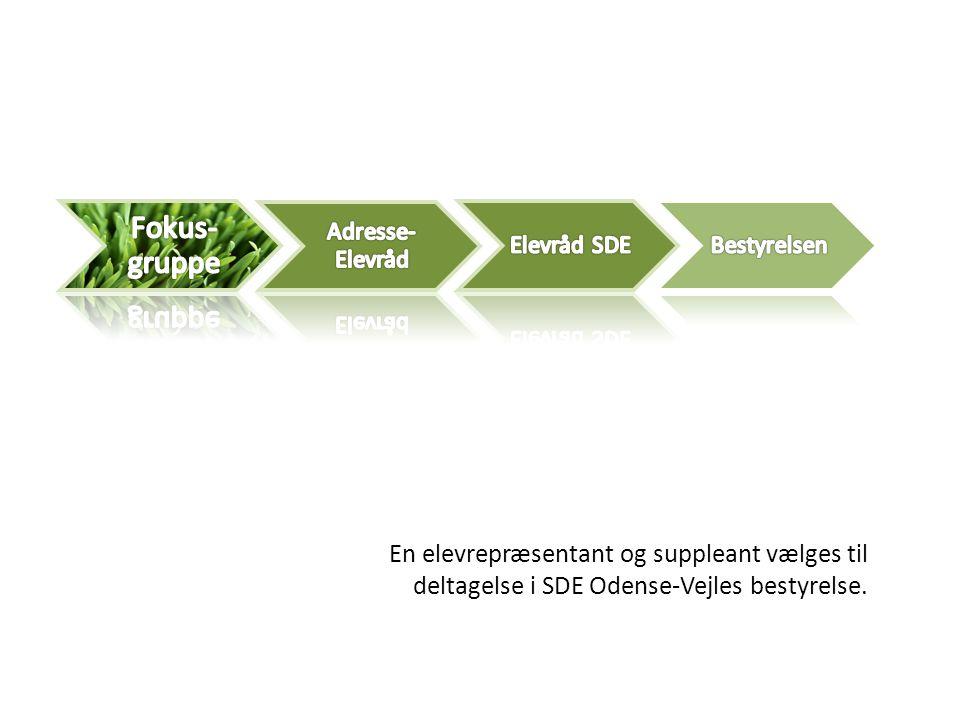 En elevrepræsentant og suppleant vælges til deltagelse i SDE Odense-Vejles bestyrelse.