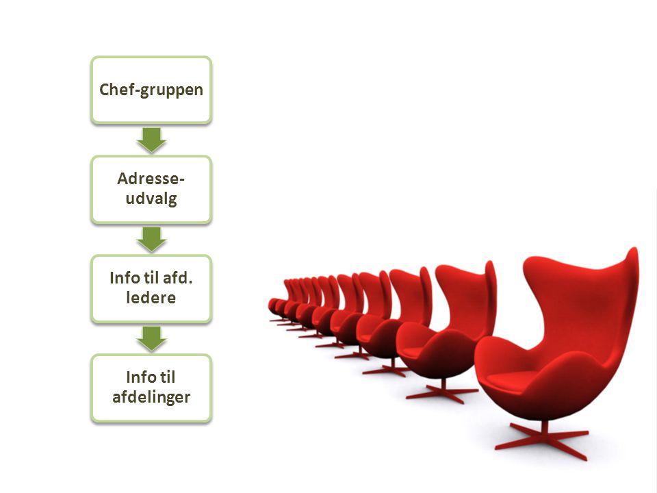 Chef-gruppen Adresse- udvalg Info til afd. ledere Info til afdelinger