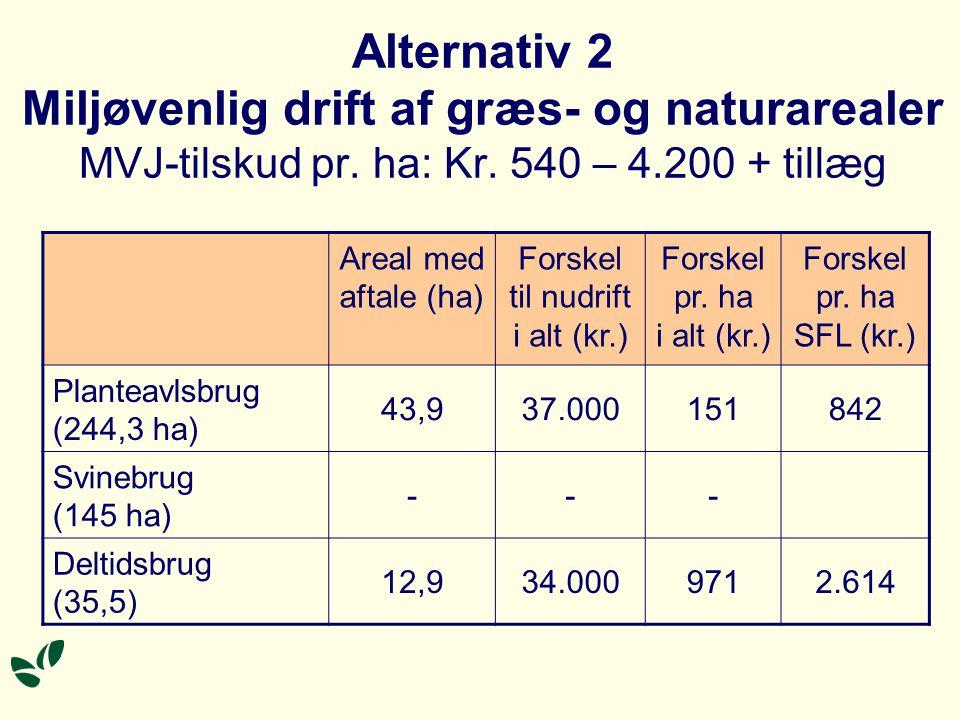 Alternativ 2 Miljøvenlig drift af græs- og naturarealer MVJ-tilskud pr.