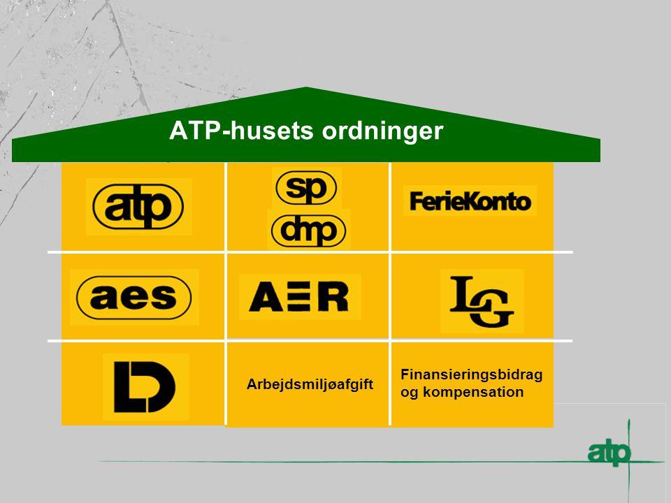 ATP-husets ordninger Arbejdsmiljøafgift Finansieringsbidrag og kompensation